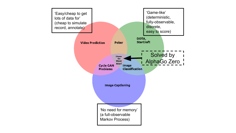 Reinforcement learning's foundational flaw